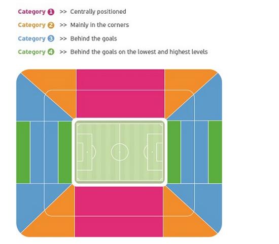 euro-2016-asientos