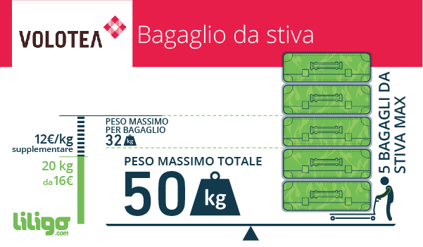 LuggageInfoGraphic-_IT-volotea-2