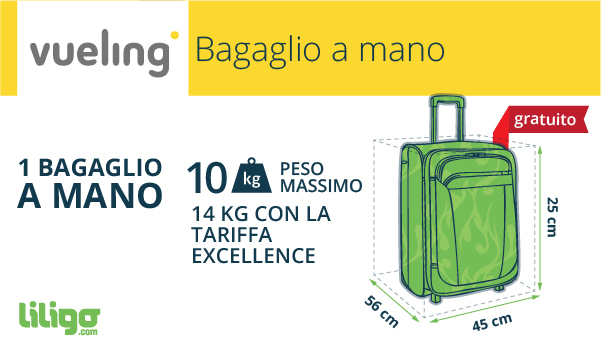 LuggageInfoGraphic-_IT-vueling-1
