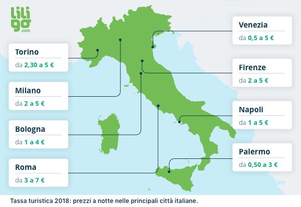 La tassa turistica di soggiorno in Italia e in Europa | Liligo